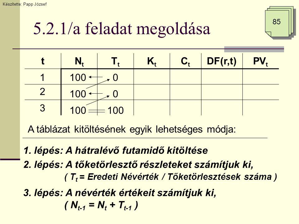 5.2.1/a feladat megoldása 85 tNtNt TtTt KtKt CtCt DF(r,t)PV t A táblázat kitöltésének egyik lehetséges módja: 1. lépés: A hátralévő futamidő kitöltése