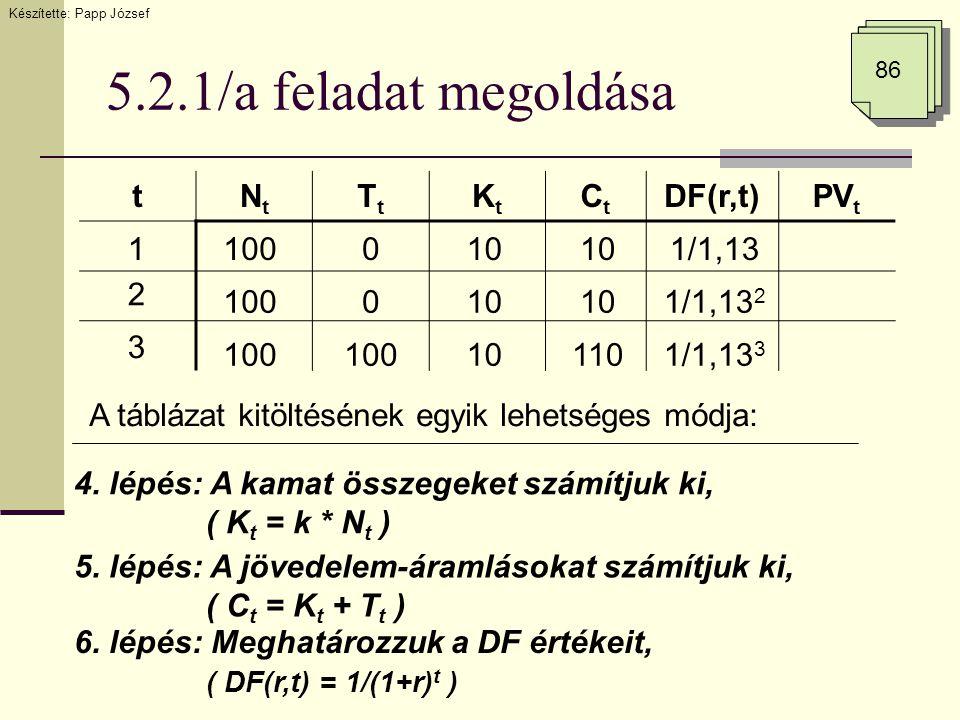 5.2.1/a feladat megoldása 86 tNtNt TtTt KtKt CtCt DF(r,t)PV t A táblázat kitöltésének egyik lehetséges módja: 1 2 3 100 0 0 4. lépés: A kamat összegek