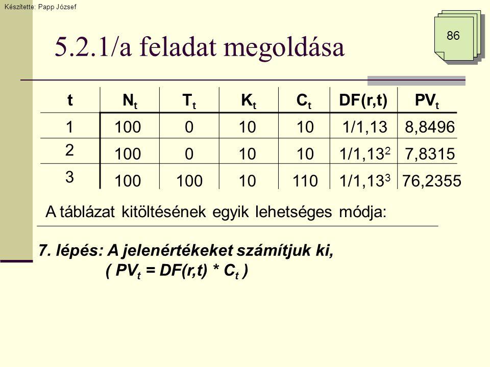 5.2.1/a feladat megoldása 86 tNtNt TtTt KtKt CtCt DF(r,t)PV t A táblázat kitöltésének egyik lehetséges módja: 1 2 3 100 0 0 10 110 1/1,13 1/1,13 2 1/1