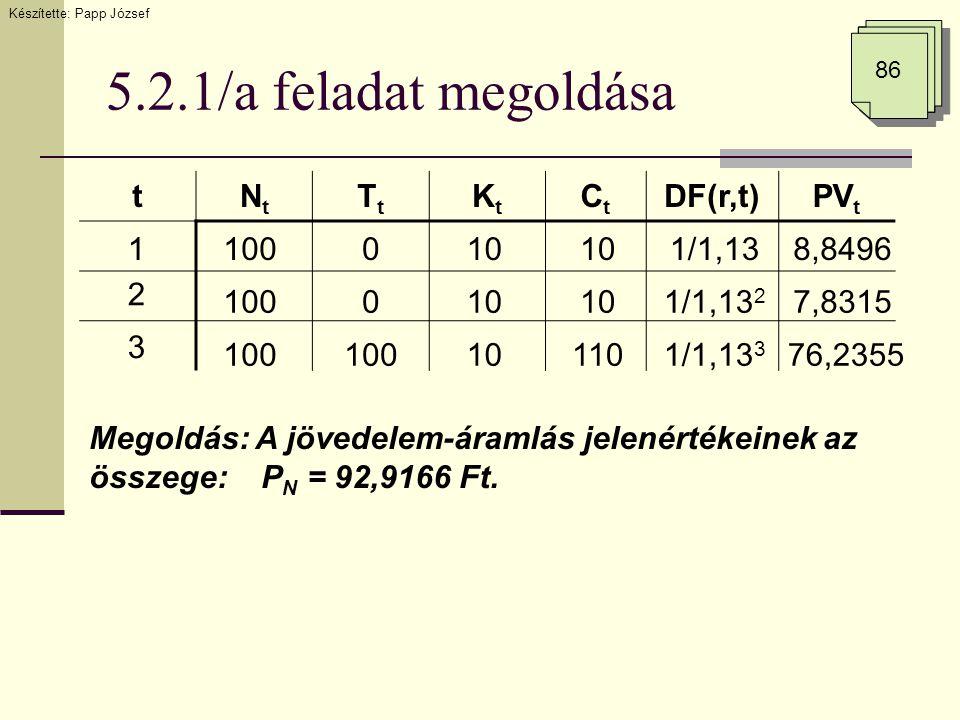 5.2.1/a feladat megoldása 86 tNtNt TtTt KtKt CtCt DF(r,t)PV t 1 2 3 100 0 0 10 110 1/1,13 1/1,13 2 1/1,13 3 8,8496 7,8315 76,2355 Megoldás: A jövedele