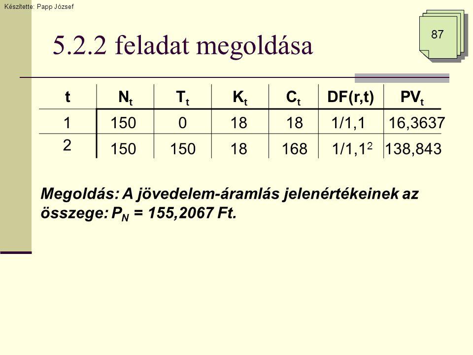 5.2.2 feladat megoldása 87 tNtNt TtTt KtKt CtCt DF(r,t)PV t 1 2 150 0 18 168 1/1,1 1/1,1 2 16,3637 138,843 Megoldás: A jövedelem-áramlás jelenértékein