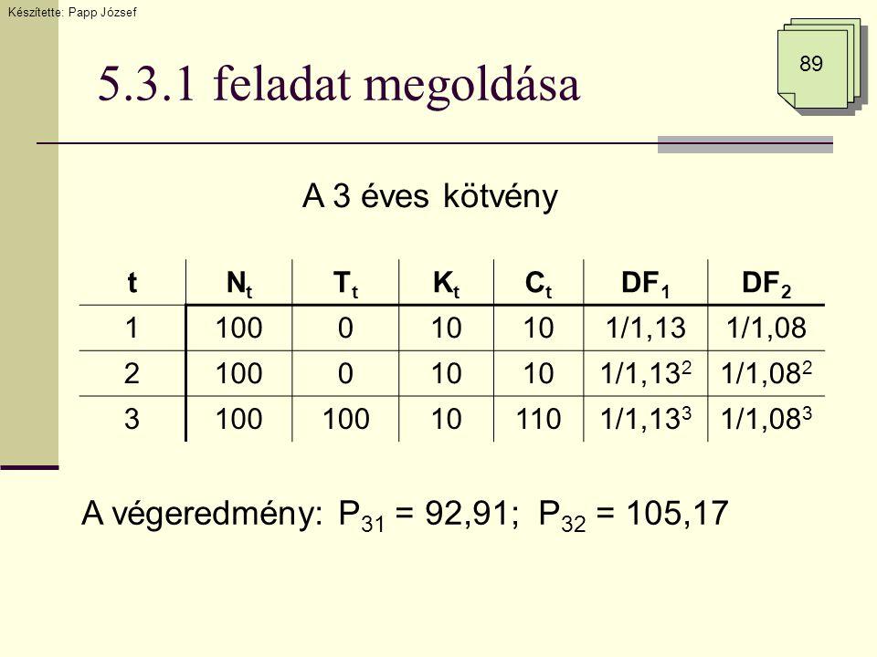 5.3.1 feladat megoldása 89 tNtNt TtTt KtKt CtCt DF 1 DF 2 1100010 1/1,131/1,08 2100010 1/1,13 2 1/1,08 2 3100 101101/1,13 3 1/1,08 3 A végeredmény: P