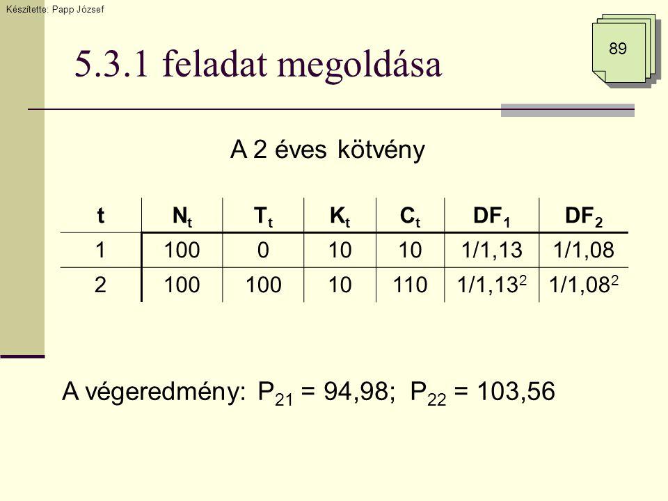 5.3.1 feladat megoldása 89 tNtNt TtTt KtKt CtCt DF 1 DF 2 1100010 1/1,131/1,08 2100 101101/1,13 2 1/1,08 2 A végeredmény: P 21 = 94,98; P 22 = 103,56