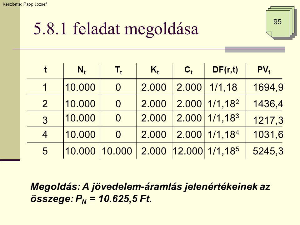 5.8.1 feladat megoldása tNtNt TtTt KtKt CtCt DF(r,t)PV t Megoldás: A jövedelem-áramlás jelenértékeinek az összege: P N = 10.625,5 Ft. 0 0 1 210.000 2.