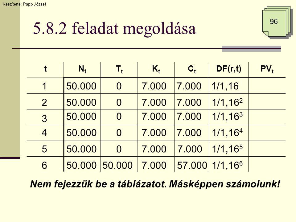 5.8.2 feladat megoldása tNtNt TtTt KtKt CtCt DF(r,t)PV t Nem fejezzük be a táblázatot. Másképpen számolunk! 0 0 1 250.000 7.000 1/1,16 1/1,16 2 3 4 5