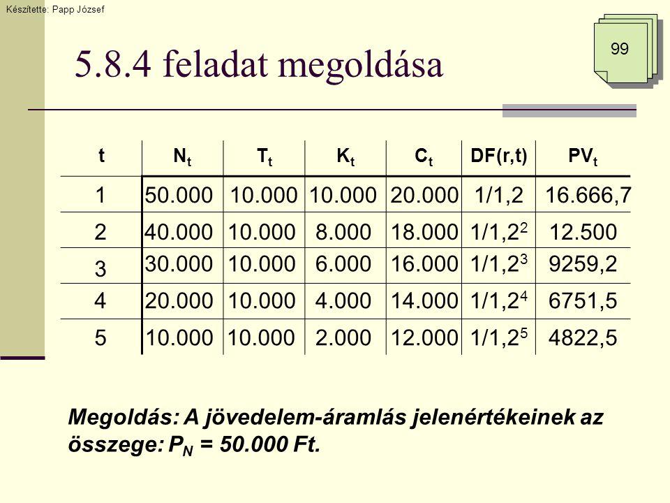5.8.4 feladat megoldása tNtNt TtTt KtKt CtCt DF(r,t)PV t Megoldás: A jövedelem-áramlás jelenértékeinek az összege: P N = 50.000 Ft. 10.000 1 240.000 1