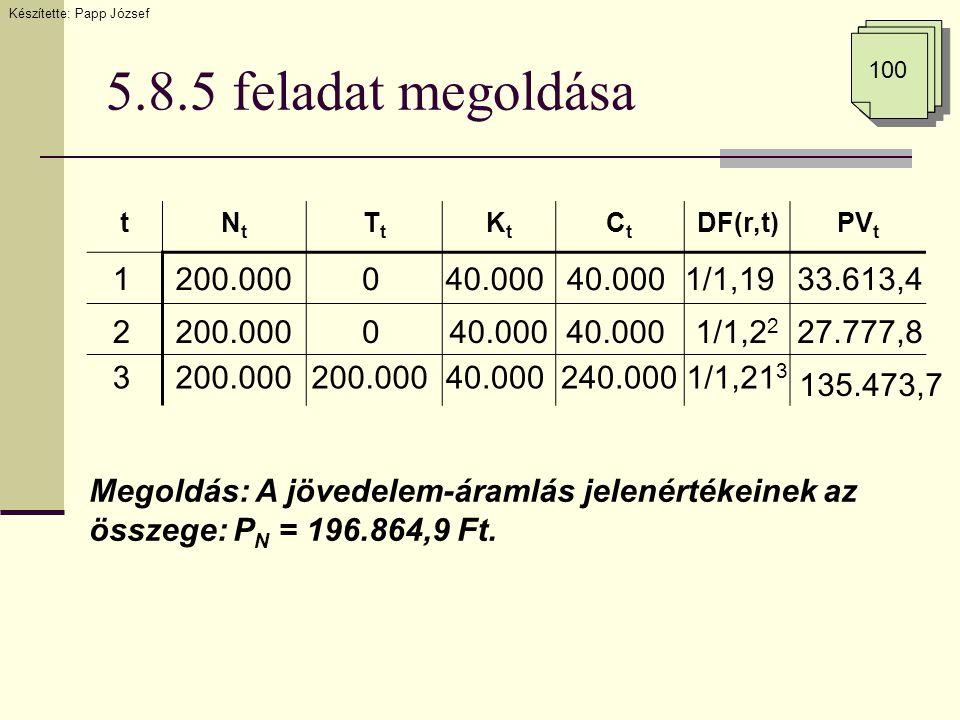 5.8.5 feladat megoldása tNtNt TtTt KtKt CtCt DF(r,t)PV t 0 0 1 2200.000 40.000 1/1,19 1/1,2 2 3200.000 40.000240.0001/1,21 3 200.000 Megoldás: A jöved