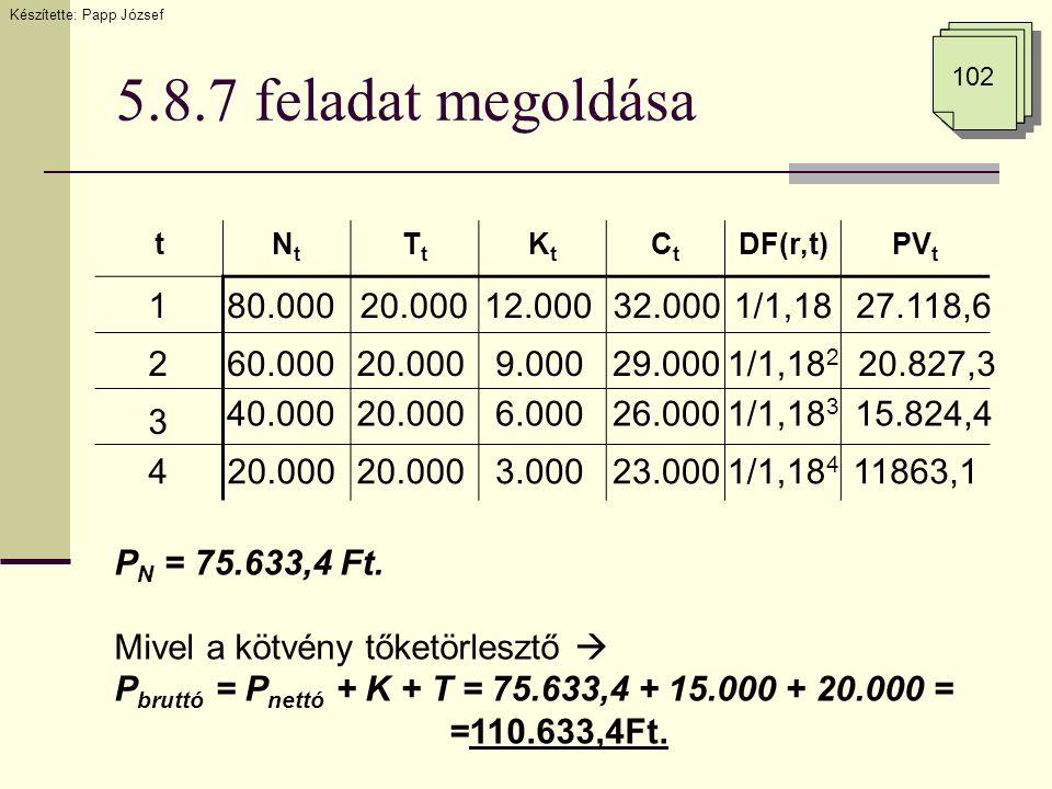 5.8.7 feladat megoldása tNtNt TtTt KtKt CtCt DF(r,t)PV t P N = 75.633,4 Ft. Mivel a kötvény tőketörlesztő  P bruttó = P nettó + K + T = 75.633,4 + 15