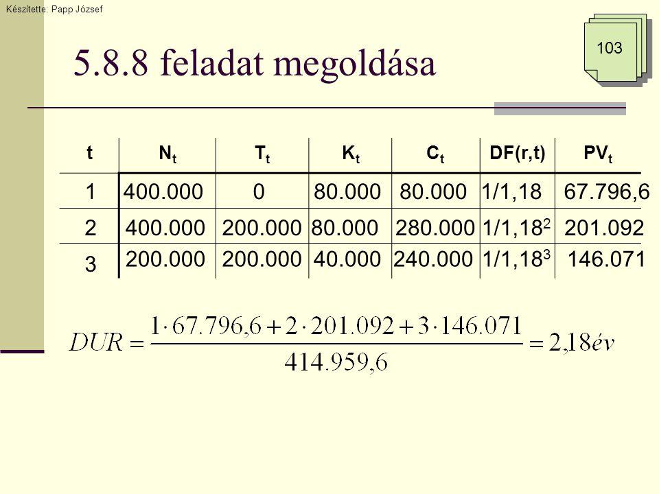 5.8.8 feladat megoldása tNtNt TtTt KtKt CtCt DF(r,t)PV t 0 200.000 1 2400.000 80.000 280.000 80.0001/1,18 1/1,18 2 67.796,6 201.092 3 200.000 400.000