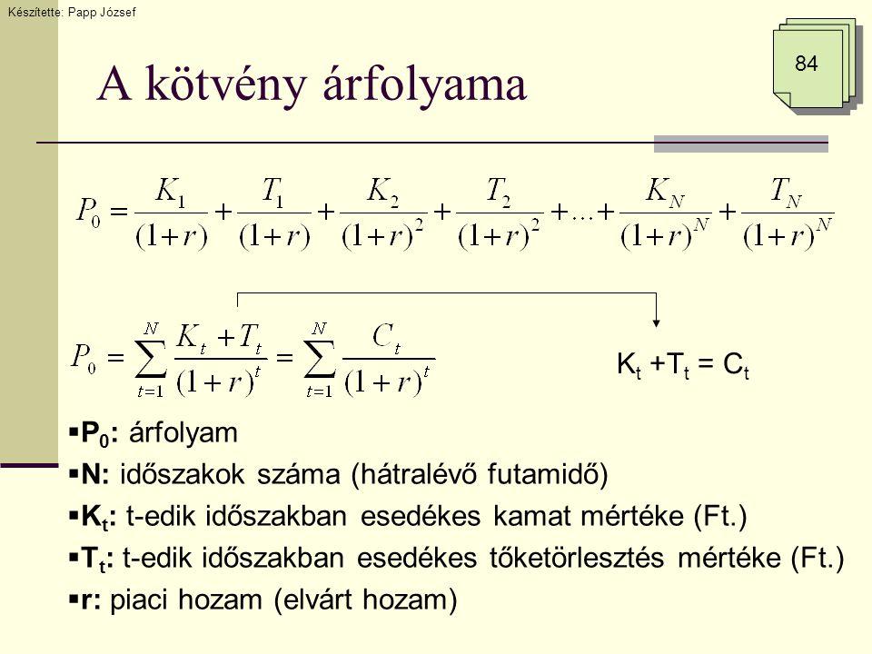 A kötvény árfolyama 84 K t +T t = C t  P 0 : árfolyam  N: időszakok száma (hátralévő futamidő)  K t : t-edik időszakban esedékes kamat mértéke (Ft.
