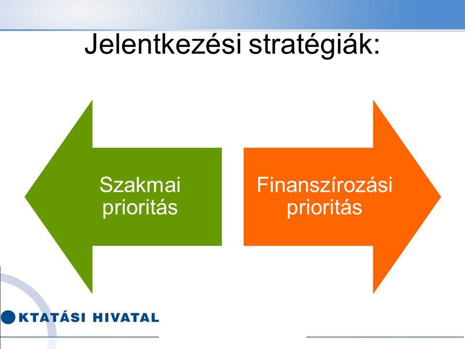 Jelentkezési stratégiák: Szakmai prioritás Finanszírozási prioritás