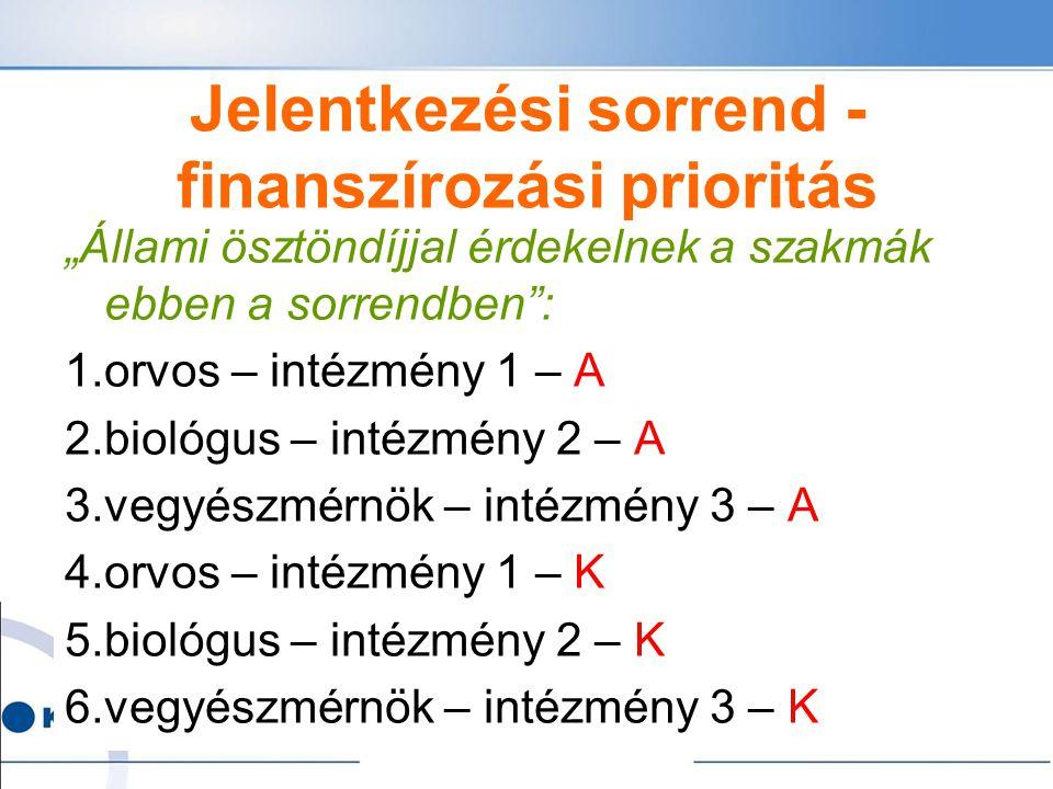 """""""Állami ösztöndíjjal érdekelnek a szakmák ebben a sorrendben : 1.orvos – intézmény 1 – A 2.biológus – intézmény 2 – A 3.vegyészmérnök – intézmény 3 – A 4.orvos – intézmény 1 – K 5.biológus – intézmény 2 – K 6.vegyészmérnök – intézmény 3 – K Jelentkezési sorrend - finanszírozási prioritás"""