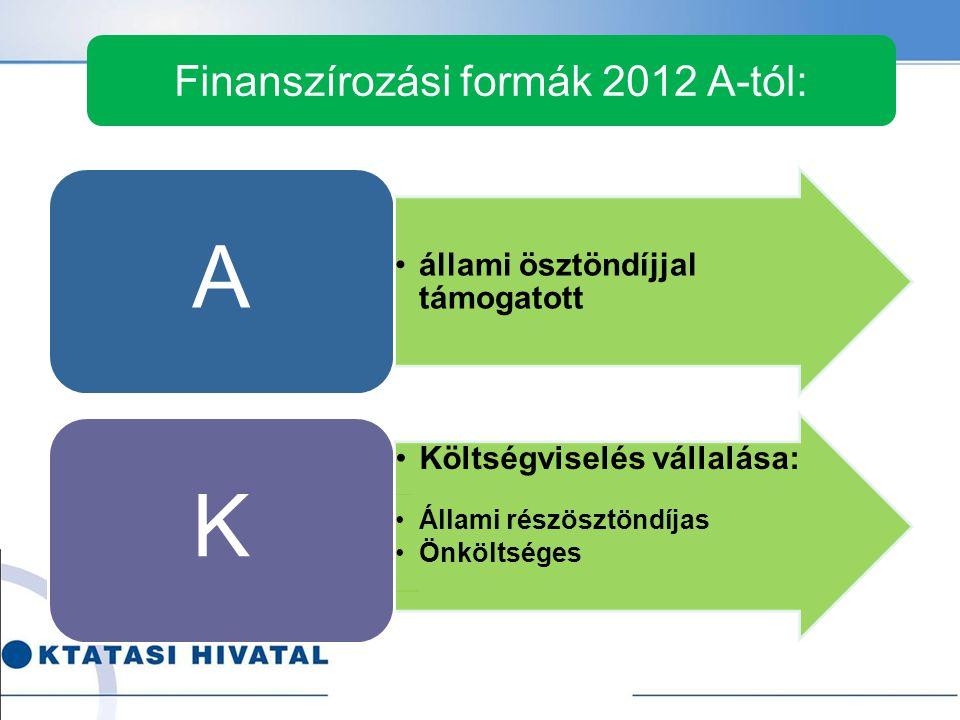 Finanszírozási formák 2012 A-tól: •állami ösztöndíjjal támogatott A •Költségviselés vállalása: •Állami részösztöndíjas •Önköltséges K