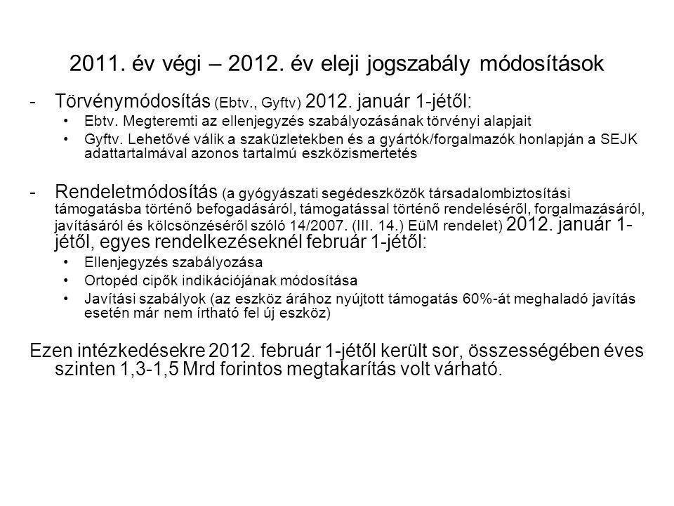 2011. év végi – 2012. év eleji jogszabály módosítások -Törvénymódosítás (Ebtv., Gyftv) 2012.