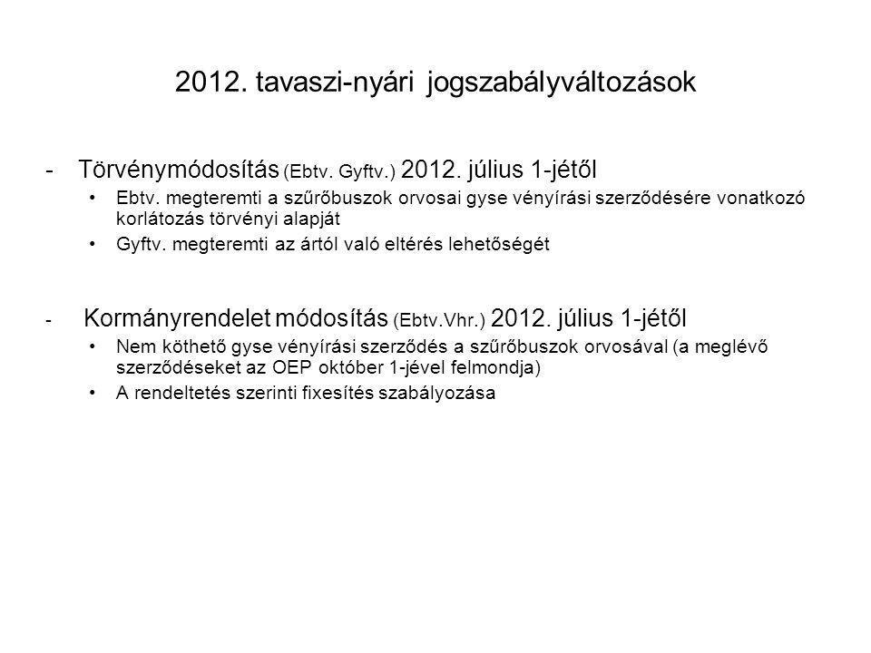 2012. tavaszi-nyári jogszabályváltozások -Törvénymódosítás (Ebtv.