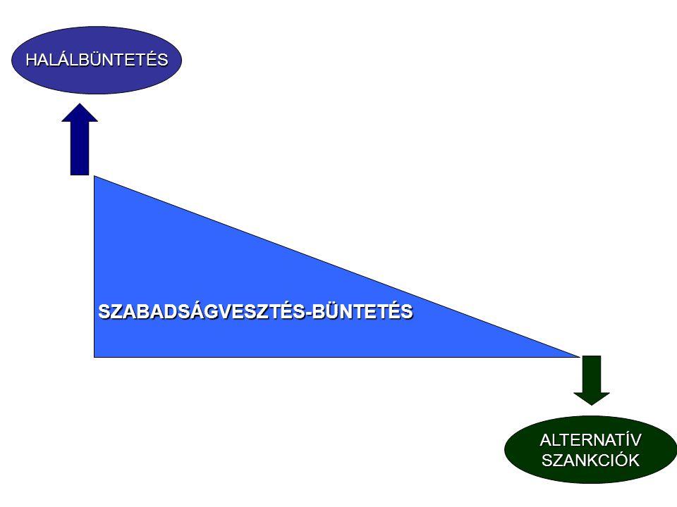 SZABADSÁGVESZTÉS-BÜNTETÉS HALÁLBÜNTETÉS ALTERNATÍVSZANKCIÓK