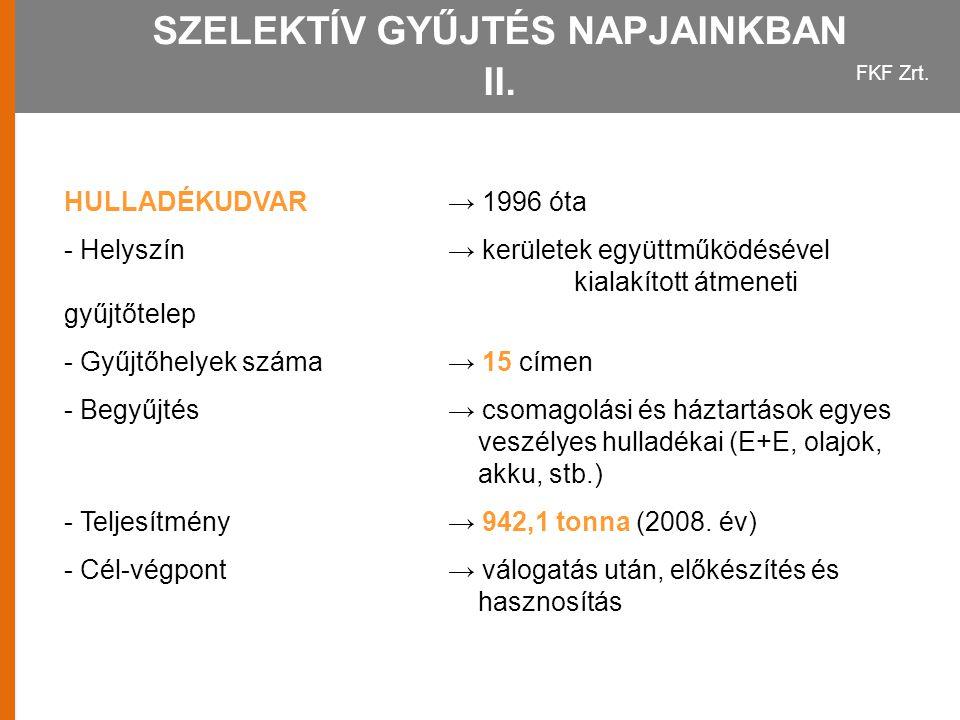 FKF Zrt. SZELEKTÍV GYŰJTÉS NAPJAINKBAN II. HULLADÉKUDVAR→ 1996 óta - Helyszín→ kerületek együttműködésével kialakított átmeneti gyűjtőtelep - Gyűjtőhe