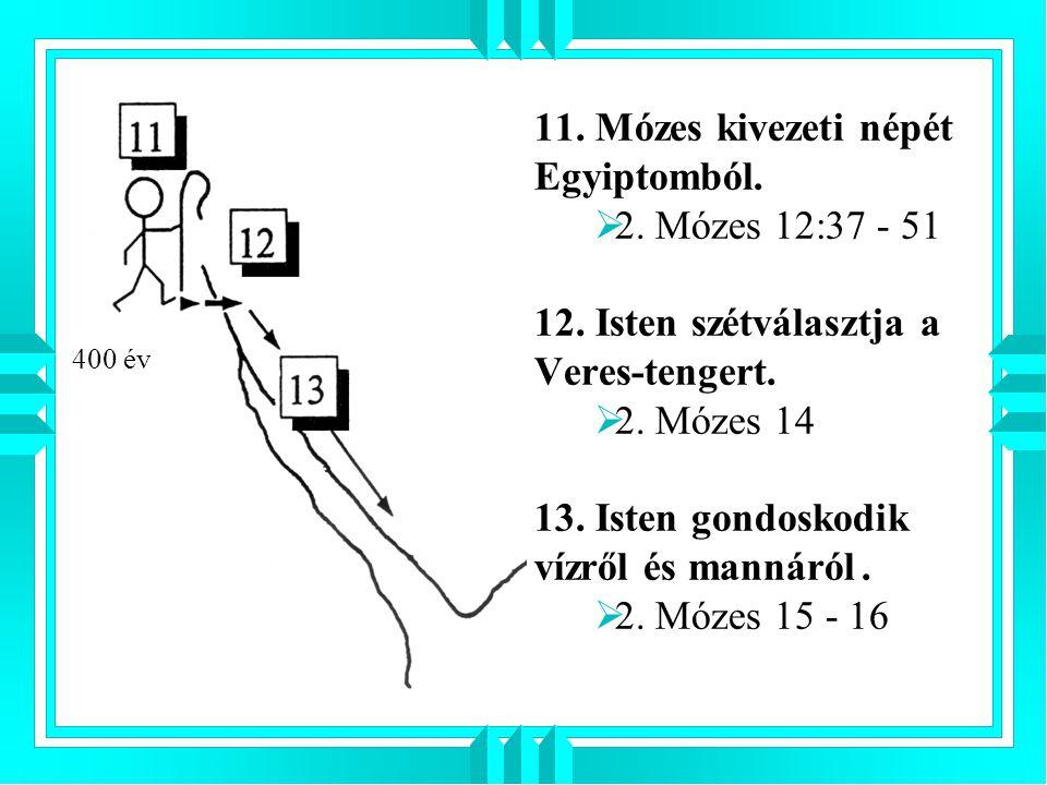 11. Mózes kivezeti népét Egyiptomból.  2. Mózes 12:37 - 51 12. Isten szétválasztja a Veres-tengert.  2. Mózes 14 13. Isten gondoskodik vízről és man