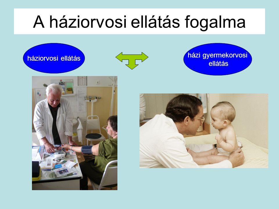 A háziorvosi ellátás fogalma háziorvosi ellátás házi gyermekorvosi ellátás