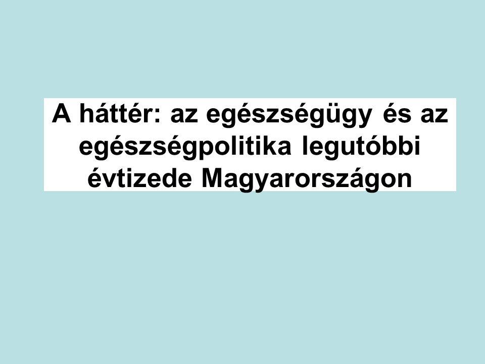 A háttér: az egészségügy és az egészségpolitika legutóbbi évtizede Magyarországon