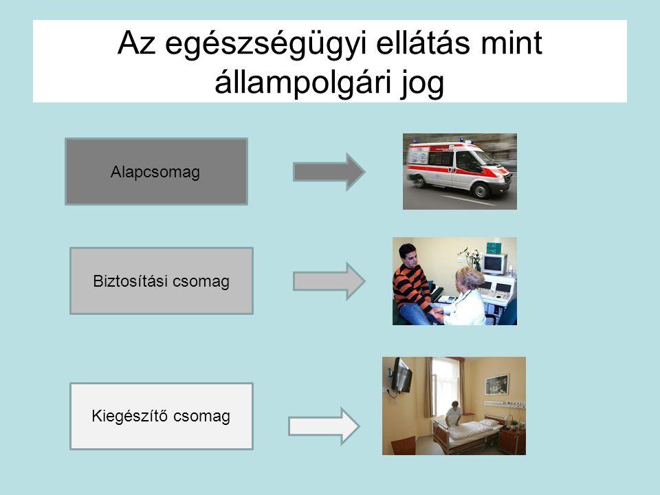 Az egészségügyi ellátás mint állampolgári jog Alapcsomag Biztosítási csomag Kiegészítő csomag