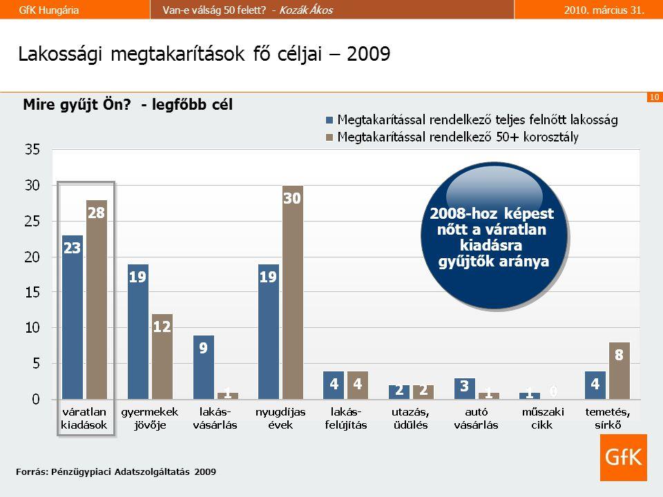 10 GfK HungáriaVan-e válság 50 felett. - Kozák Ákos2010.