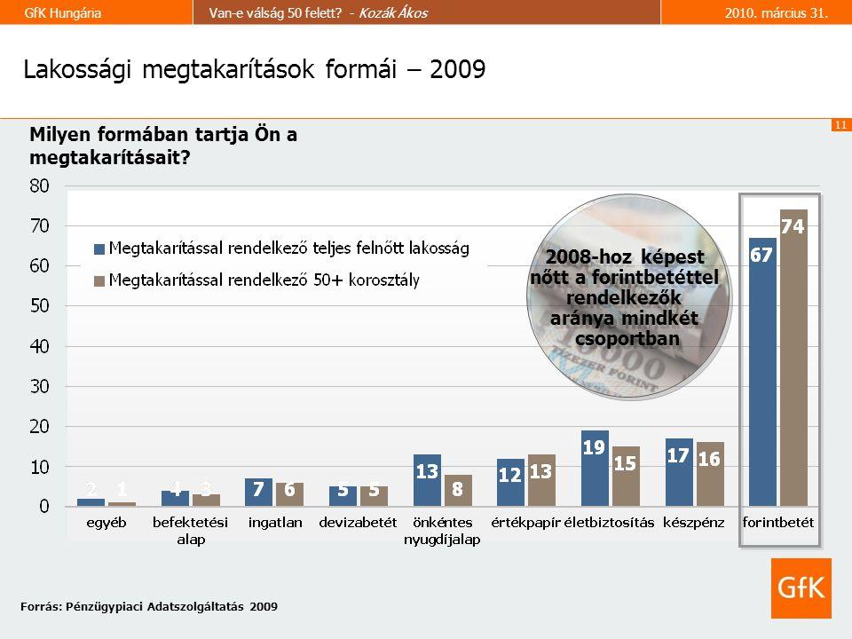 11 GfK HungáriaVan-e válság 50 felett. - Kozák Ákos2010.