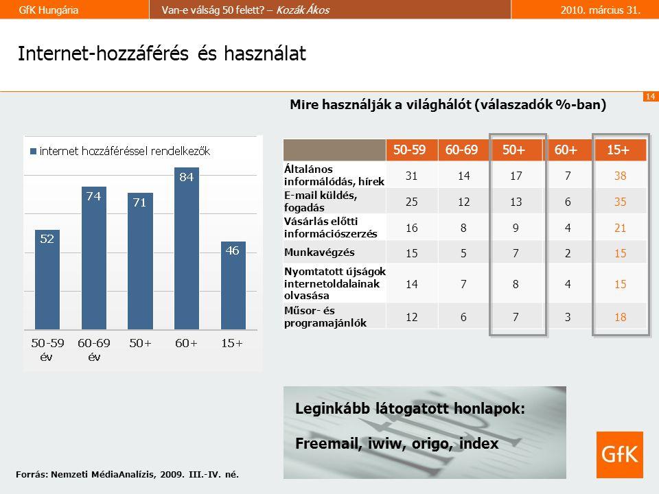 14 GfK HungáriaVan-e válság 50 felett.– Kozák Ákos2010.
