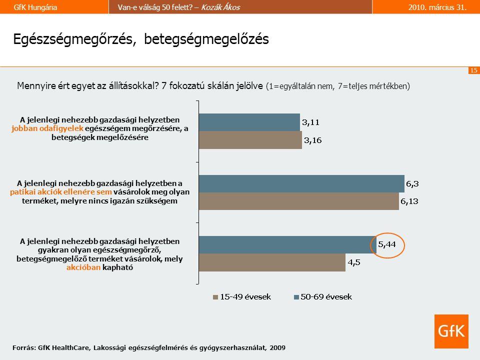 15 GfK HungáriaVan-e válság 50 felett.– Kozák Ákos2010.