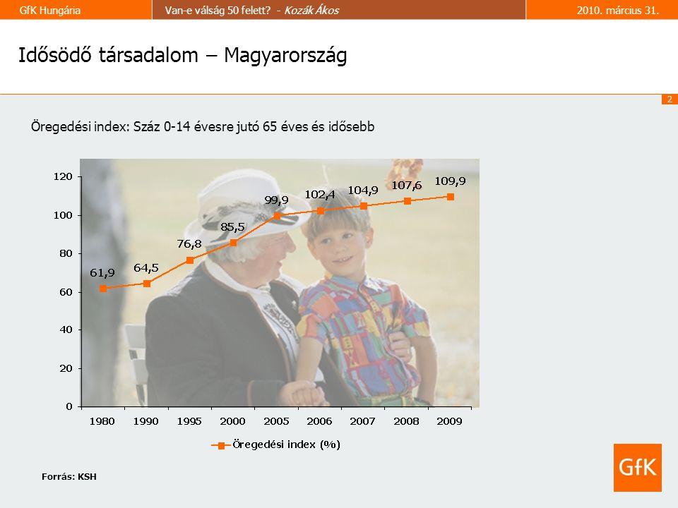 2 GfK HungáriaVan-e válság 50 felett. - Kozák Ákos2010.