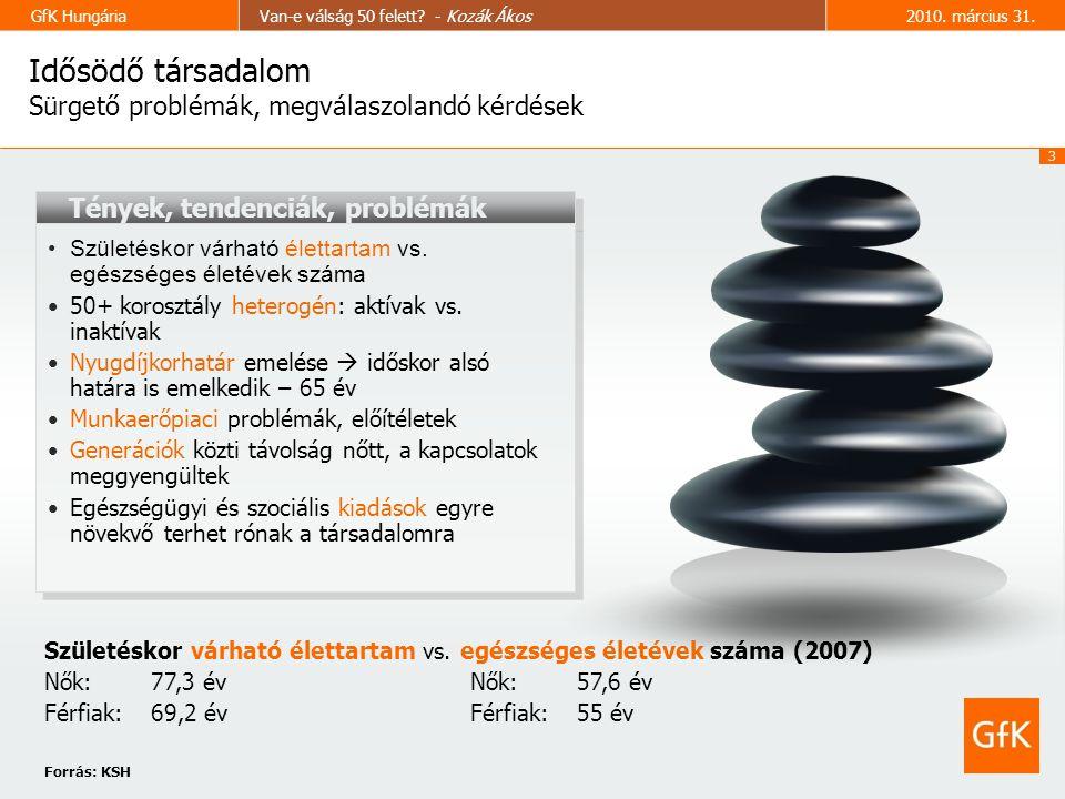 3 GfK HungáriaVan-e válság 50 felett. - Kozák Ákos2010.