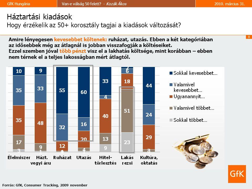 8 GfK HungáriaVan-e válság 50 felett. - Kozák Ákos2010.