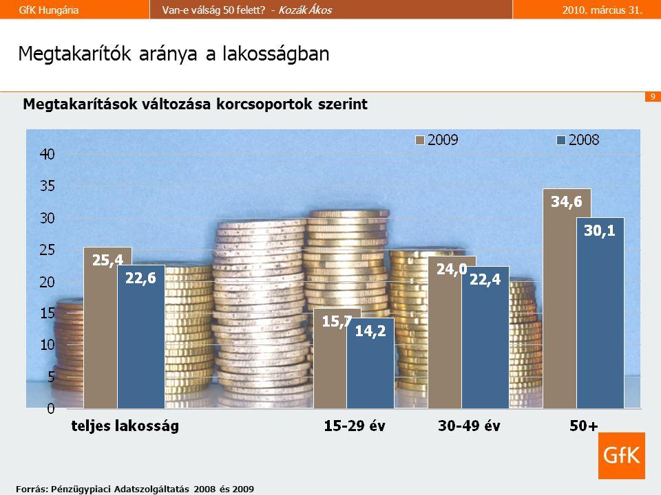 9 GfK HungáriaVan-e válság 50 felett. - Kozák Ákos2010.