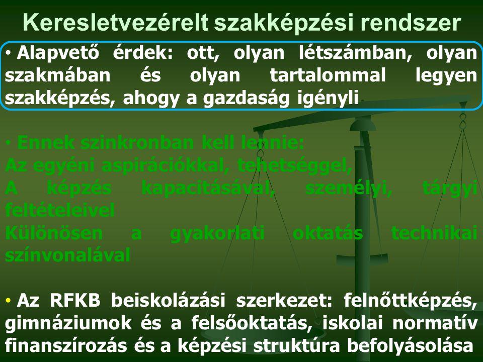 Keresletvezérelt szakképzési rendszer • Alapvető érdek: ott, olyan létszámban, olyan szakmában és olyan tartalommal legyen szakképzés, ahogy a gazdaság igényli • Ennek szinkronban kell lennie: Az egyéni aspirációkkal, tehetséggel, A képzés kapacitásával, személyi, tárgyi feltételeivel Különösen a gyakorlati oktatás technikai színvonalával • Az RFKB beiskolázási szerkezet: felnőttképzés, gimnáziumok és a felsőoktatás, iskolai normatív finanszírozás és a képzési struktúra befolyásolása