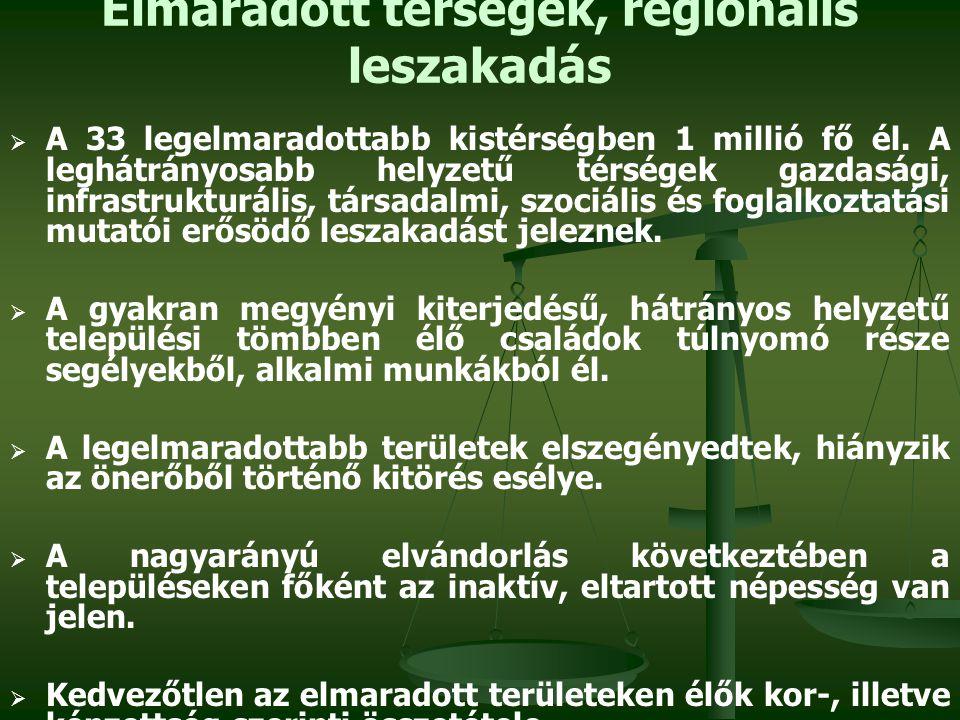 Elmaradott térségek, regionális leszakadás  A 33 legelmaradottabb kistérségben 1 millió fő él.