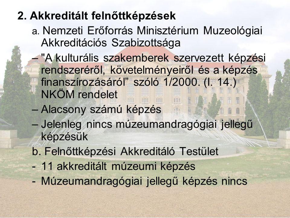 2. Akkreditált felnőttképzések a. Nemzeti Erőforrás Minisztérium Muzeológiai Akkreditációs Szabizottsága –