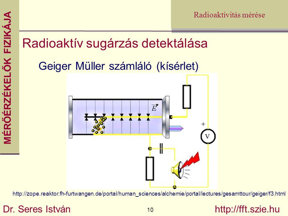 MÉRŐÉRZÉKELŐK FIZIKÁJA Dr. Seres István 10 http://fft.szie.hu Radioaktivitás mérése Radioaktív sugárzás detektálása Geiger Müller számláló (kísérlet)