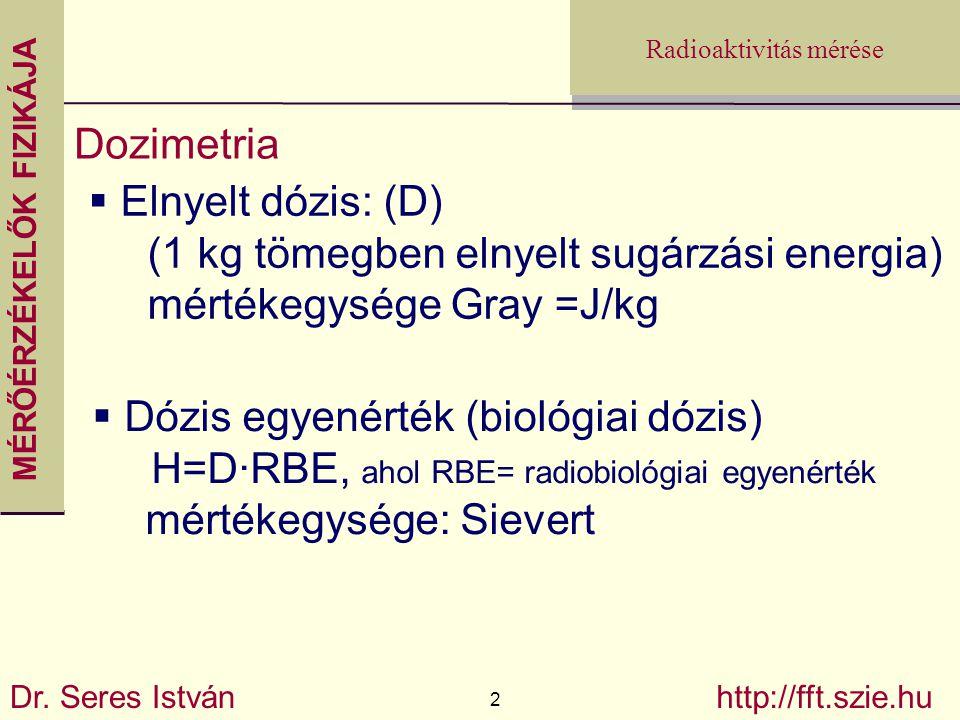 MÉRŐÉRZÉKELŐK FIZIKÁJA Dr. Seres István 2 http://fft.szie.hu Radioaktivitás mérése Dozimetria  Elnyelt dózis: (D) (1 kg tömegben elnyelt sugárzási en