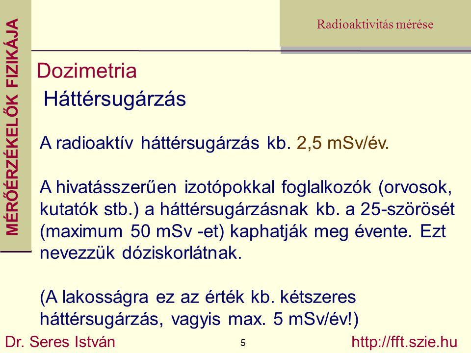 MÉRŐÉRZÉKELŐK FIZIKÁJA Dr. Seres István 5 http://fft.szie.hu Radioaktivitás mérése Dozimetria Háttérsugárzás A radioaktív háttérsugárzás kb. 2,5 mSv/é