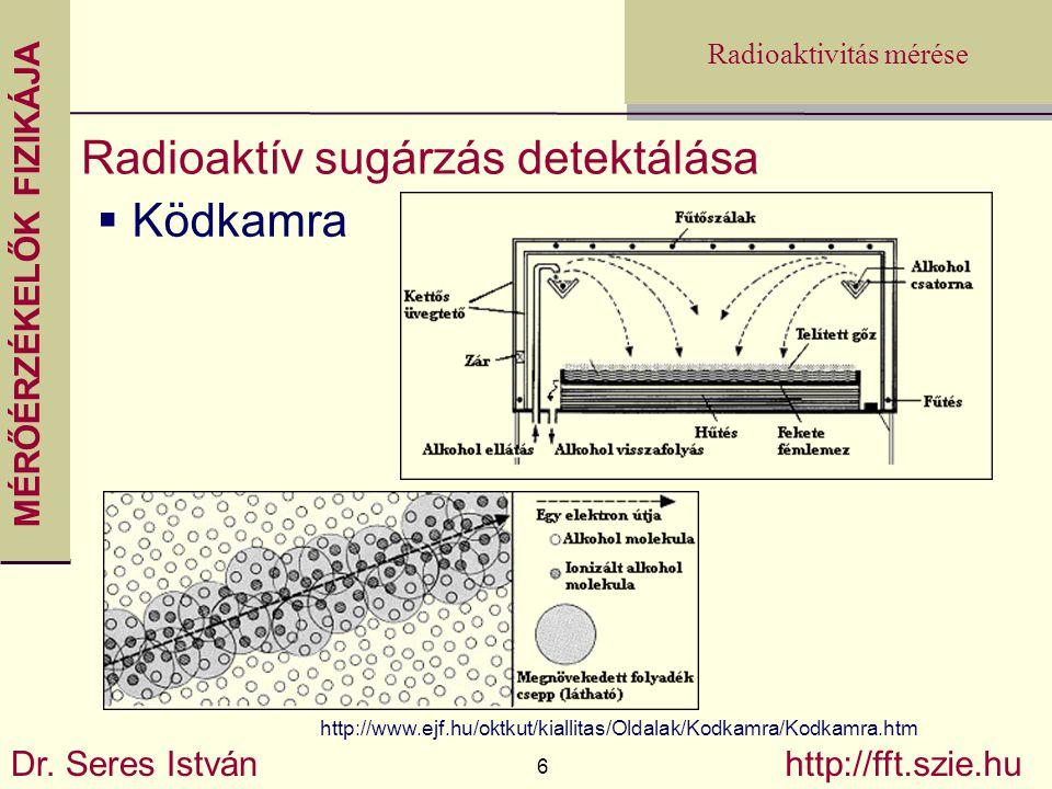 MÉRŐÉRZÉKELŐK FIZIKÁJA Dr. Seres István 6 http://fft.szie.hu Radioaktivitás mérése Radioaktív sugárzás detektálása  Ködkamra http://www.ejf.hu/oktkut