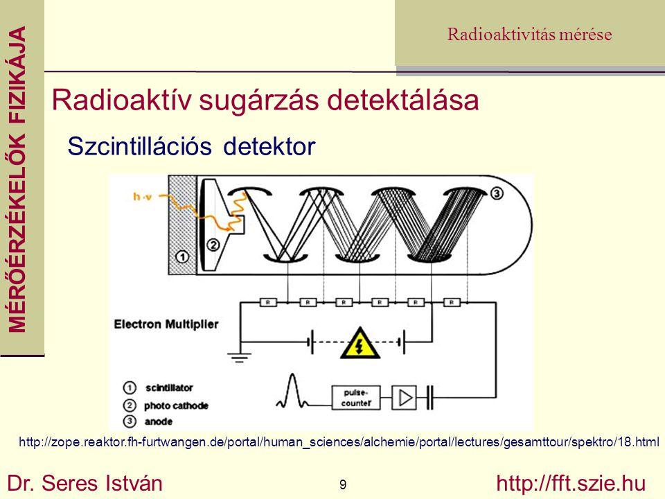 MÉRŐÉRZÉKELŐK FIZIKÁJA Dr. Seres István 9 http://fft.szie.hu Radioaktivitás mérése Radioaktív sugárzás detektálása Szcintillációs detektor http://zope