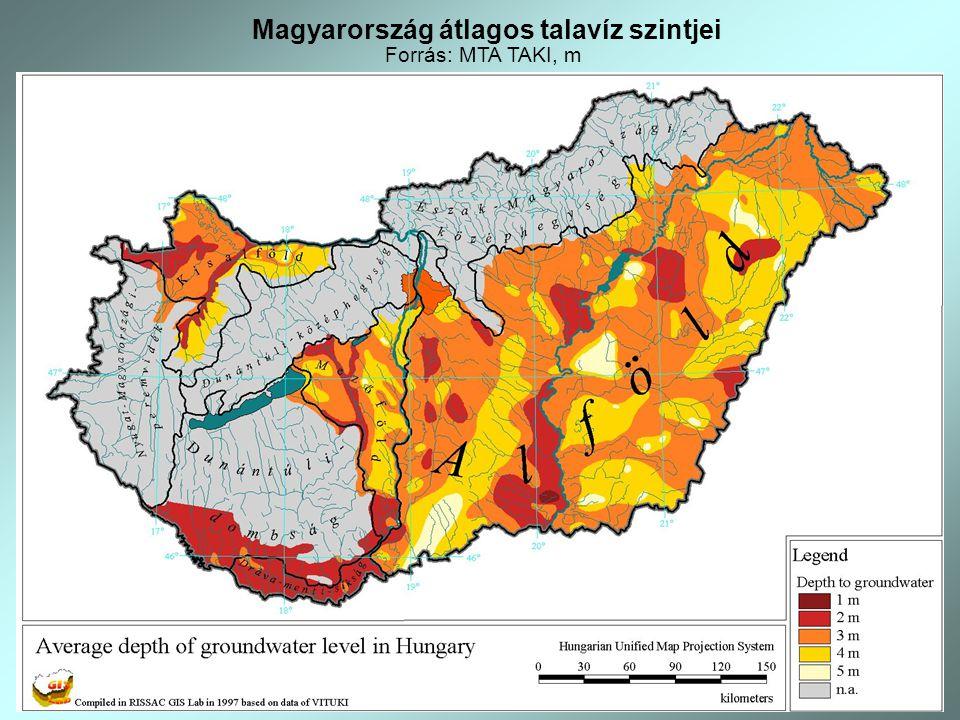 Magyarország átlagos talavíz szintjei Forrás: MTA TAKI, m