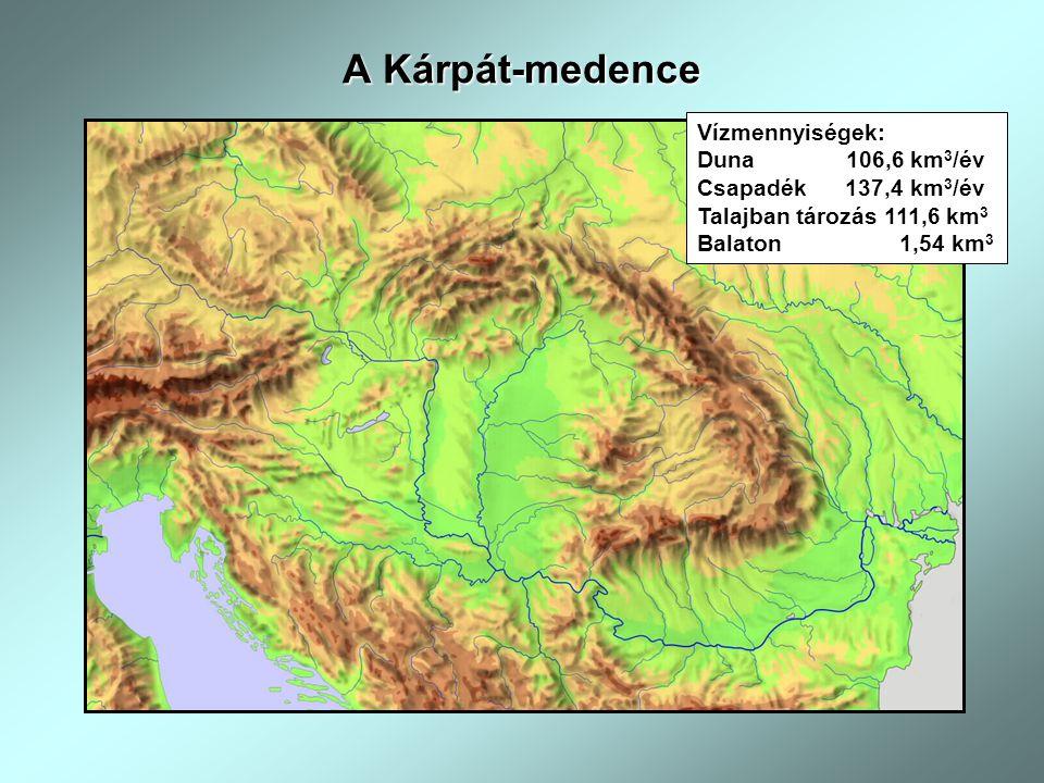 A Kárpát-medence Vízmennyiségek: Duna 106,6 km 3 /év Csapadék 137,4 km 3 /év Talajban tározás 111,6 km 3 Balaton 1,54 km 3