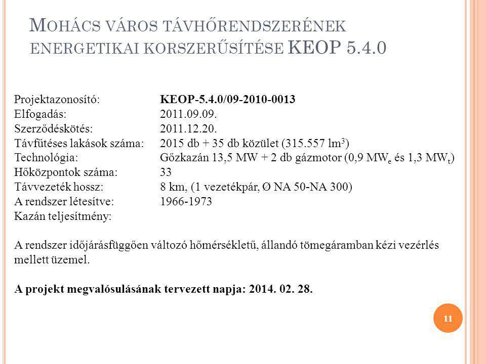 11 M OHÁCS VÁROS TÁVHŐRENDSZERÉNEK ENERGETIKAI KORSZERŰSÍTÉSE KEOP 5.4.0 Projektazonosító: KEOP-5.4.0/09-2010-0013 Elfogadás: 2011.09.09.