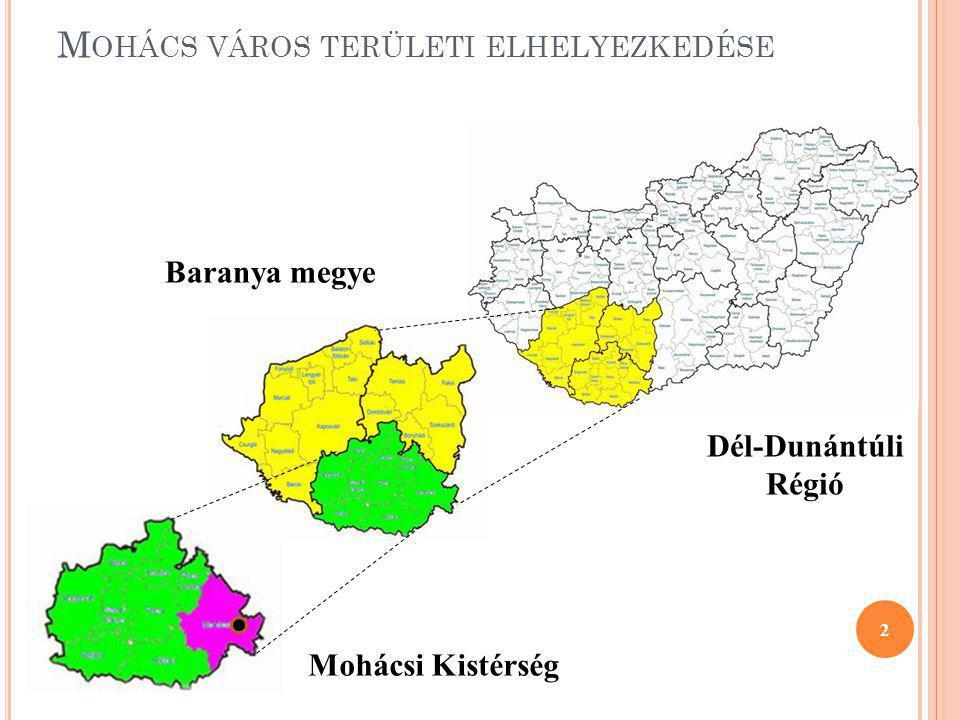 M OHÁCS VÁROS TERÜLETI ELHELYEZKEDÉSE Dél-Dunántúli Régió Baranya megye Mohácsi Kistérség 2