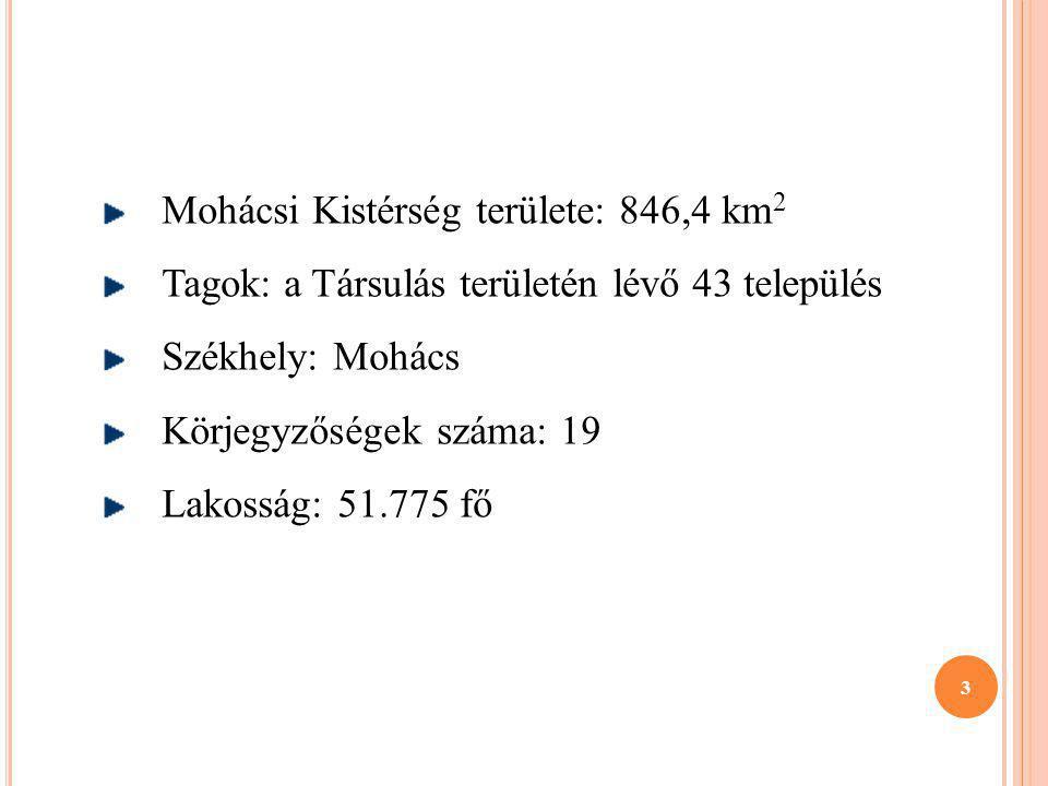 Mohácsi Kistérség területe: 846,4 km 2 Tagok: a Társulás területén lévő 43 település Székhely: Mohács Körjegyzőségek száma: 19 Lakosság: 51.775 fő 3
