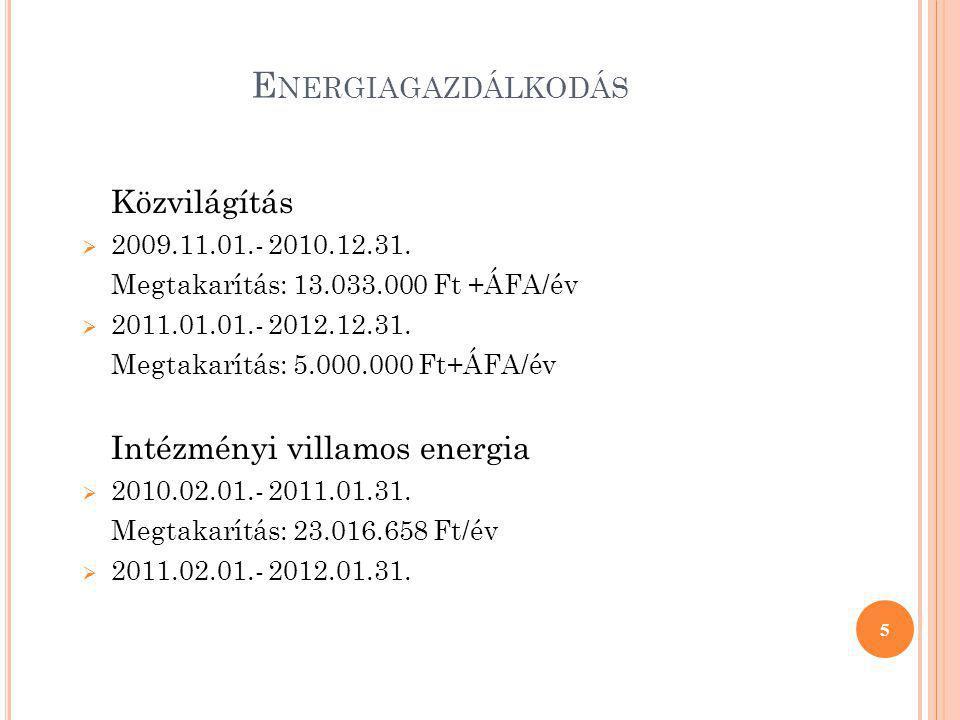 E NERGIAGAZDÁLKODÁS Közvilágítás  2009.11.01.- 2010.12.31.