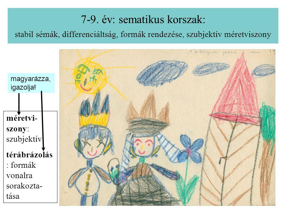7-9. év: sematikus korszak: stabil sémák, differenciáltság, formák rendezése, szubjektív méretviszony méretvi- szony: szubjektív térábrázolás : formák
