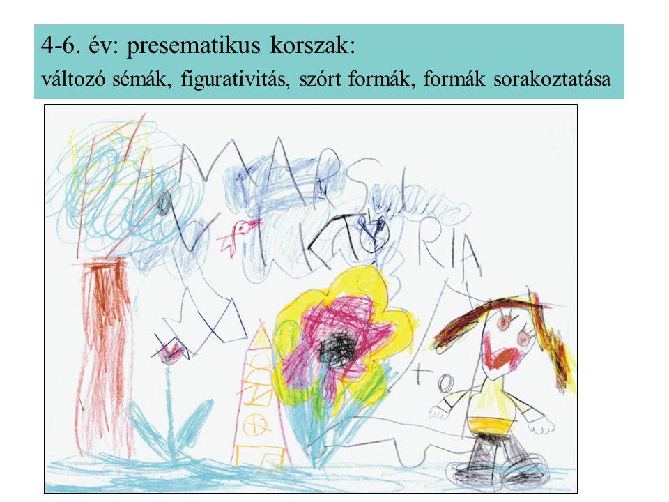 9 és fél éves: tobzódik az őt érdeklő témában üzenőcédulán, kb.