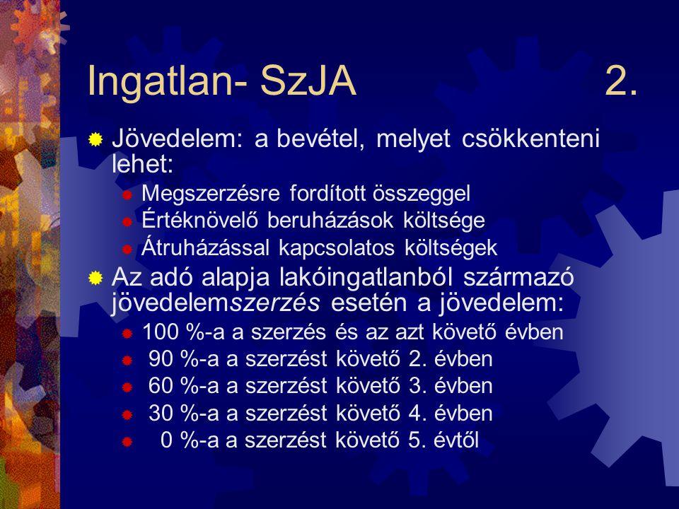 Ingatlan- SzJA2.